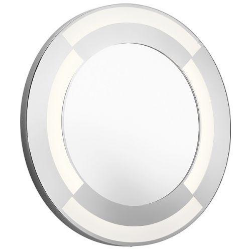 Mirror OFFSET