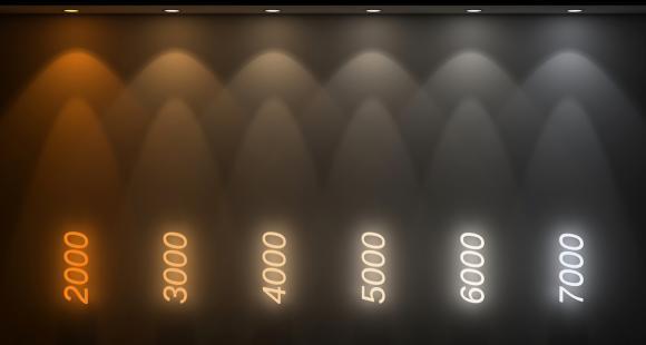 LED colour temperature